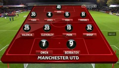 Carling Cup 2011-12 4th-01